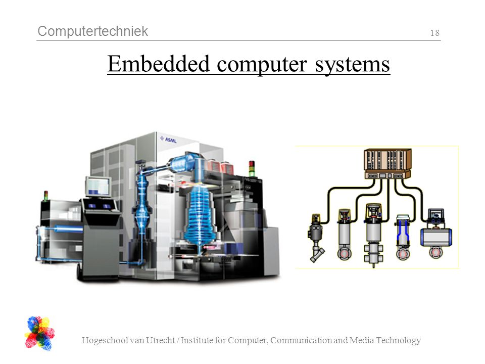 Computertechniek Hogeschool van Utrecht / Institute for Computer, Communication and Media Technology 18 Embedded computer systems