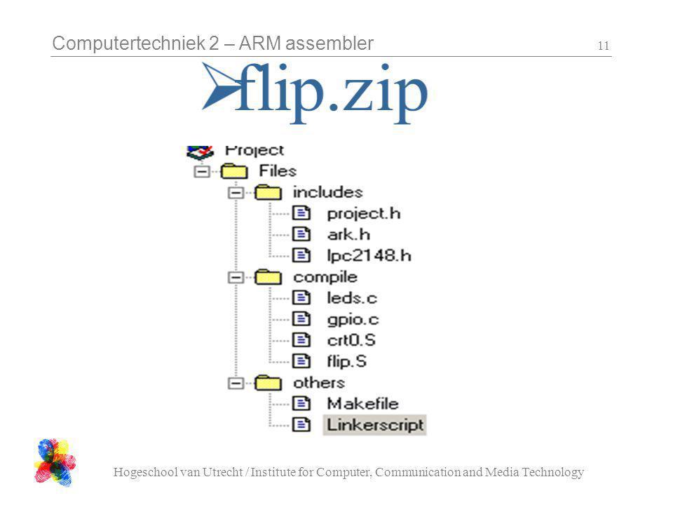 Computertechniek 2 – ARM assembler Hogeschool van Utrecht / Institute for Computer, Communication and Media Technology 11