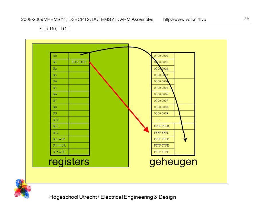 2008-2009 VPEMSY1, D3ECPT2, DU1EMSY1 : ARM Assemblerhttp://www.voti.nl/hvu Hogeschool Utrecht / Electrical Engineering & Design 26 STR R0, [ R1 ] R0 R1FFFF FFFC R2 R3 R4 R5 R6 R7 R8 R9 R10 R11 R12 R13 = SP R14 = LR R15 = PC registers 0000 0000 0001 0000 0002 0000 0003 0000 0004 0000 0005 0000 0006 0000 0007 0000 0008 0000 0009 …….