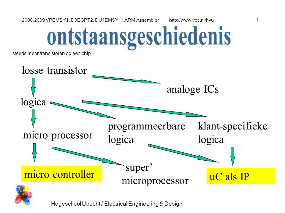 2008-2009 VPEMSY1, D3ECPT2, DU1EMSY1 : ARM Assemblerhttp://www.voti.nl/hvu Hogeschool Utrecht / Electrical Engineering & Design 15  1983 : een opvolger voor the BEEP  uit pure noodzaak: RISC, klein  Acorn RISC Machine  zuinig (veel MIPS per Watt)  krachtig  beschikbaar als chip, maar ook als IP  interne of externe bus  MAC