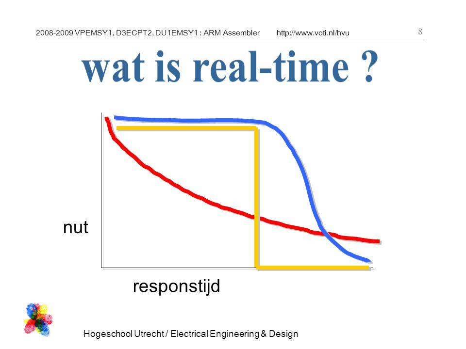 2008-2009 VPEMSY1, D3ECPT2, DU1EMSY1 : ARM Assemblerhttp://www.voti.nl/hvu Hogeschool Utrecht / Electrical Engineering & Design 29 Logical Operations Operations are: –ANDoperand1 AND operand2 –EORoperand1 EOR operand2 –ORRoperand1 OR operand2 –BICoperand1 AND NOT operand2 [ie bit clear] Syntax: – Rd, Rn, Operand2 Examples: –ANDr0, r1, r2 –BICEQr2, r3, #7 –EORSr1,r3,r0