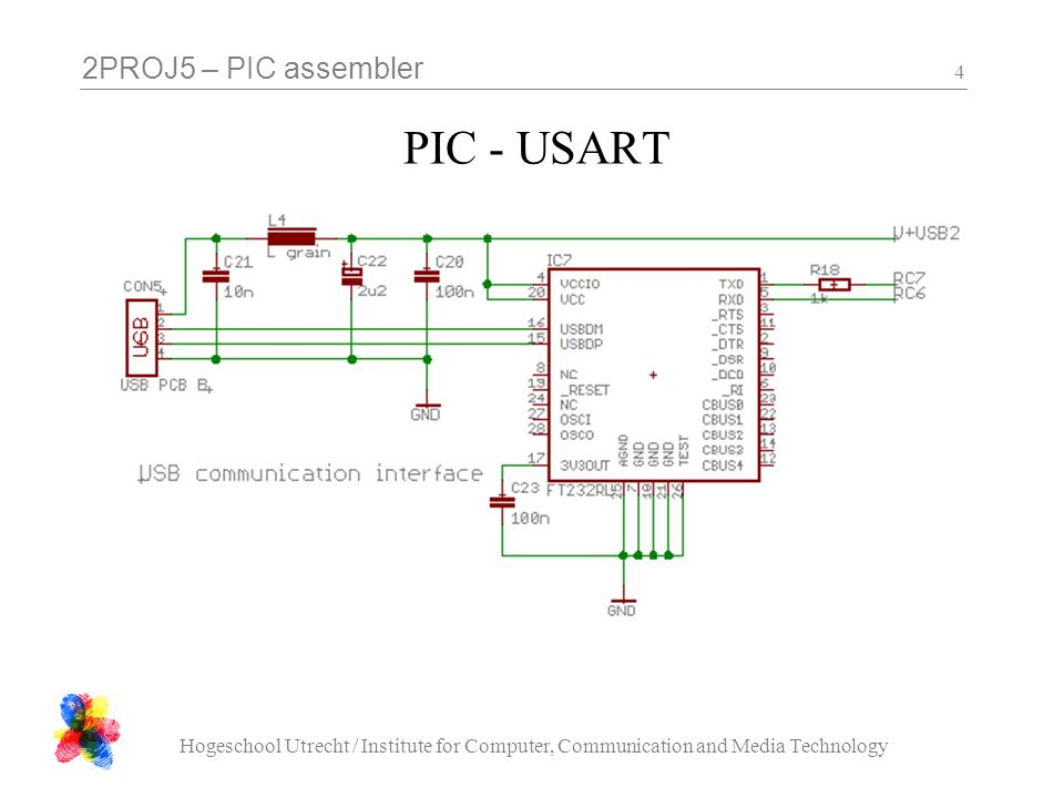 2PROJ5 – PIC assembler Hogeschool Utrecht / Institute for Computer, Communication and Media Technology 4 PIC - USART