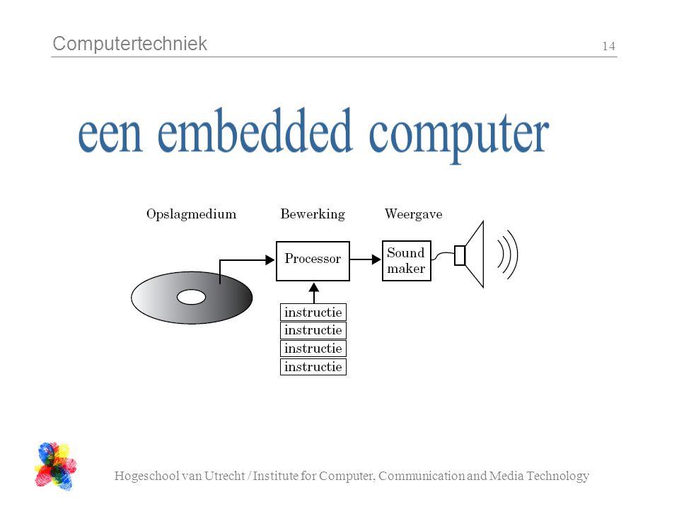 Computertechniek Hogeschool van Utrecht / Institute for Computer, Communication and Media Technology 14