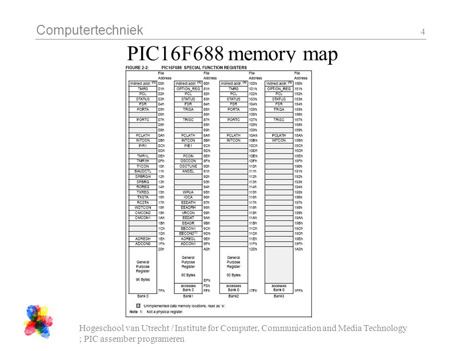 Computertechniek Hogeschool van Utrecht / Institute for Computer, Communication and Media Technology ; PIC assember programeren 4 PIC16F688 memory map