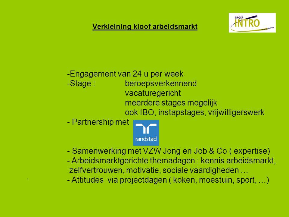Verkleining kloof arbeidsmarkt -Engagement van 24 u per week -Stage : beroepsverkennend vacaturegericht meerdere stages mogelijk ook IBO, instapstages, vrijwilligerswerk - Partnership met - Samenwerking met VZW Jong en Job & Co ( expertise) - Arbeidsmarktgerichte themadagen : kennis arbeidsmarkt, zelfvertrouwen, motivatie, sociale vaardigheden … - Attitudes via projectdagen ( koken, moestuin, sport, …)