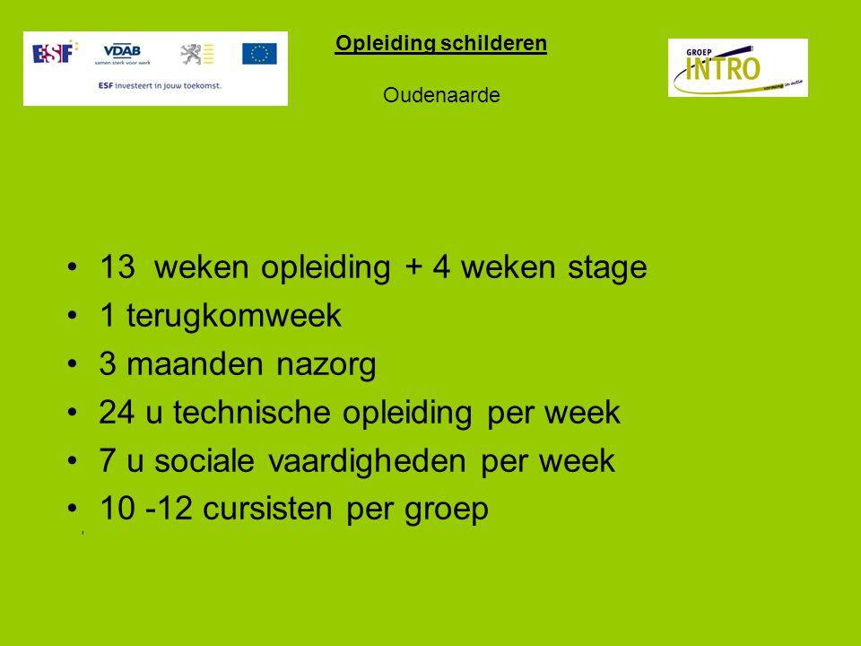 Opleiding schilderen Oudenaarde 13 weken opleiding + 4 weken stage 1 terugkomweek 3 maanden nazorg 24 u technische opleiding per week 7 u sociale vaardigheden per week 10 -12 cursisten per groep