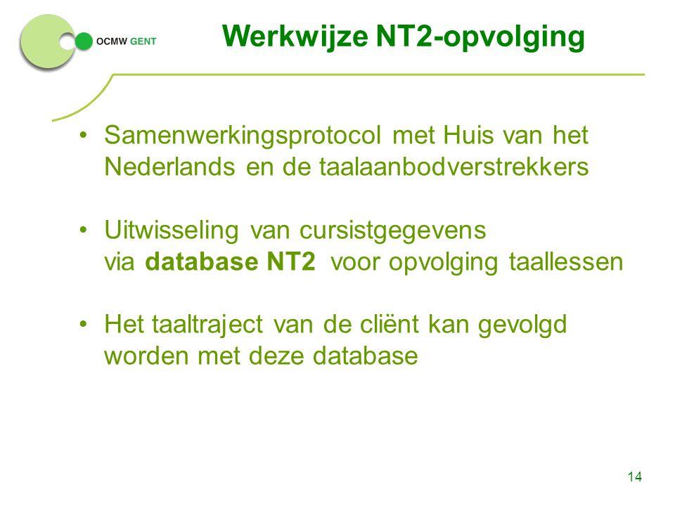 14 Werkwijze NT2-opvolging Samenwerkingsprotocol met Huis van het Nederlands en de taalaanbodverstrekkers Uitwisseling van cursistgegevens via database NT2 voor opvolging taallessen Het taaltraject van de cliënt kan gevolgd worden met deze database