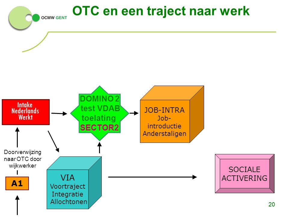 20 A1 SOCIALE ACTIVERING Intake Nederlands Werkt OTC en een traject naar werk 20 VIA Voortraject Integratie Allochtonen DOMINO 2 test VDAB toelating S