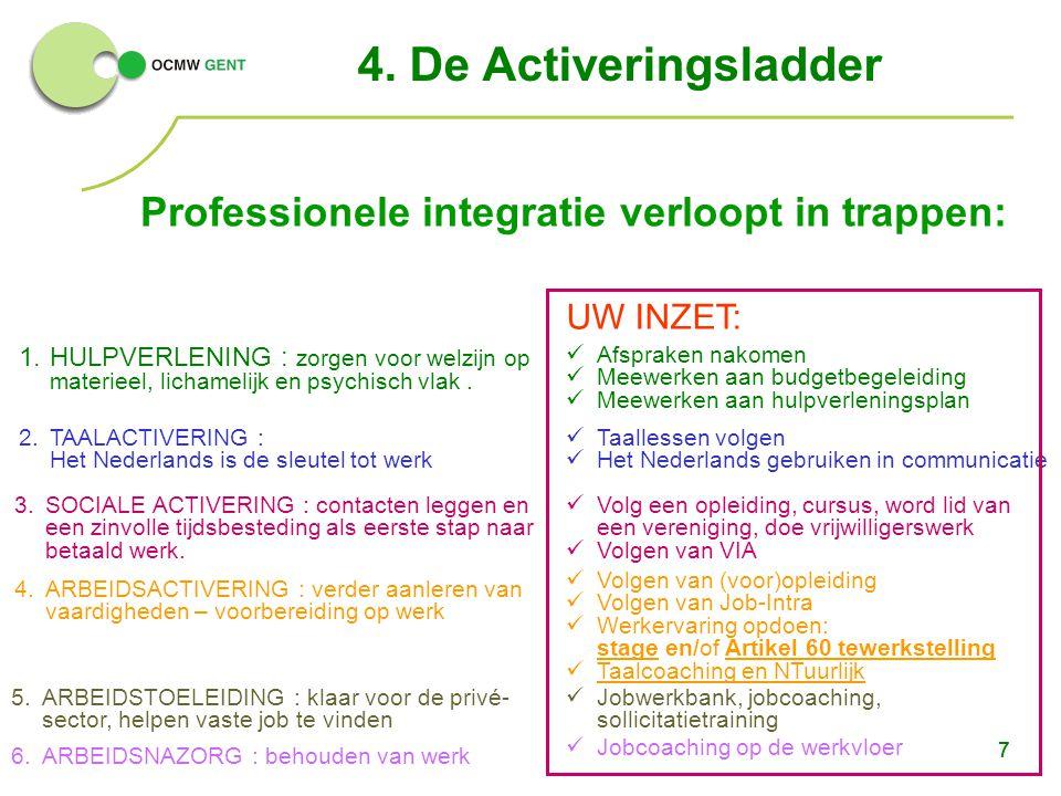 777 4. De Activeringsladder Professionele integratie verloopt in trappen: 1.HULPVERLENING : zorgen voor welzijn op materieel, lichamelijk en psychisch
