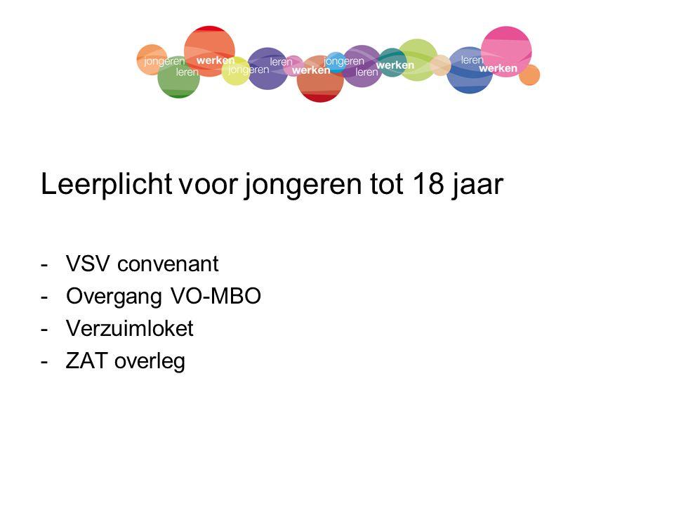 Leerplicht voor jongeren tot 18 jaar -VSV convenant -Overgang VO-MBO -Verzuimloket -ZAT overleg