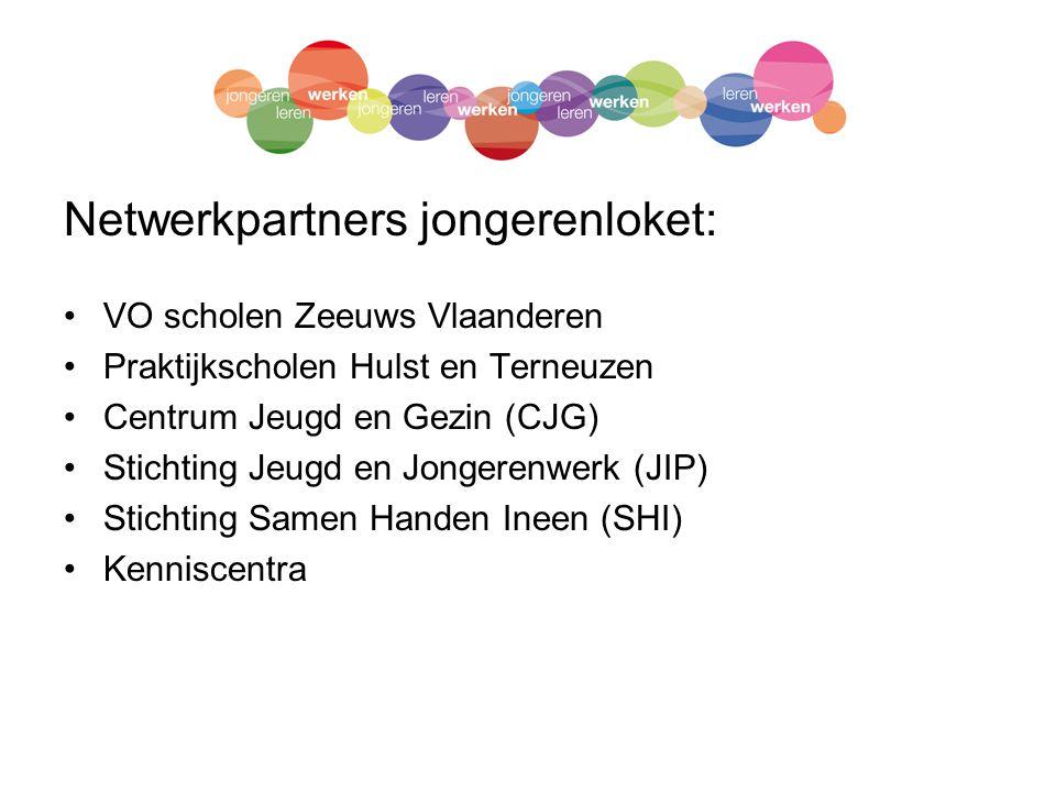 Netwerkpartners jongerenloket: VO scholen Zeeuws Vlaanderen Praktijkscholen Hulst en Terneuzen Centrum Jeugd en Gezin (CJG) Stichting Jeugd en Jongerenwerk (JIP) Stichting Samen Handen Ineen (SHI) Kenniscentra