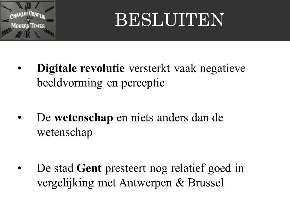 BESLUITEN Digitale revolutie versterkt vaak negatieve beeldvorming en perceptie De wetenschap en niets anders dan de wetenschap De stad Gent presteert