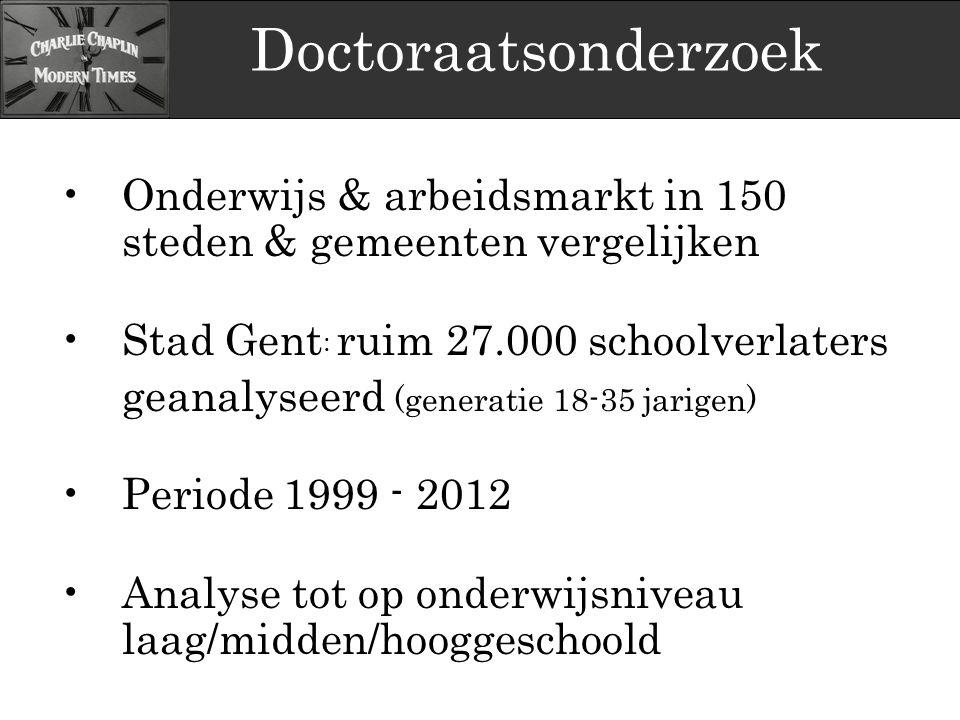 Doctoraatsonderzoek Onderwijs & arbeidsmarkt in 150 steden & gemeenten vergelijken Stad Gent : ruim 27.000 schoolverlaters geanalyseerd (generatie 18-