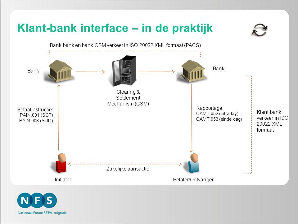 Klant-bank interface – in de praktijk InitiatorBetaler/Ontvanger Zakelijke transactie Clearing & Settlement Mechanism (CSM) Rapportage: CAMT.052 (intraday) CAMT.053 (einde dag) Bank Betaalinstructie: PAIN.001 (SCT) PAIN.008 (SDD) Bank-bank en bank-CSM verkeer in ISO 20022 XML formaat (PACS) Klant-bank verkeer in ISO 20022 XML formaat