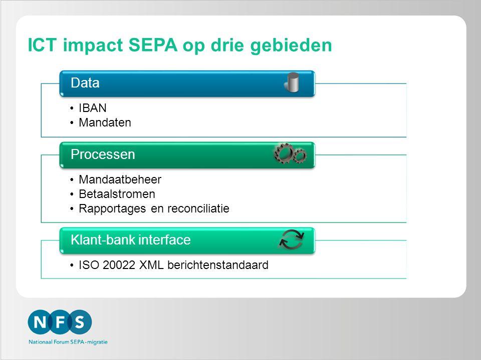 ICT impact SEPA op drie gebieden IBAN Mandaten Data Mandaatbeheer Betaalstromen Rapportages en reconciliatie Processen ISO 20022 XML berichtenstandaard Klant-bank interface