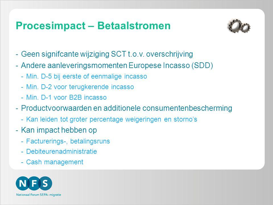 Procesimpact – Betaalstromen -Geen signifcante wijziging SCT t.o.v.