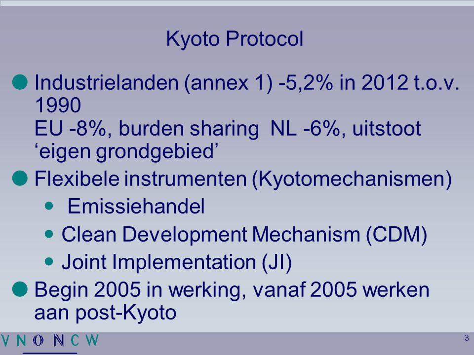 3 Kyoto Protocol  Industrielanden (annex 1) -5,2% in 2012 t.o.v. 1990 EU -8%, burden sharing NL -6%, uitstoot 'eigen grondgebied'  Flexibele instrum