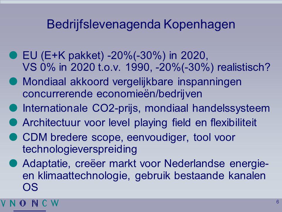 6 Bedrijfslevenagenda Kopenhagen  EU (E+K pakket) -20%(-30%) in 2020, VS 0% in 2020 t.o.v. 1990, -20%(-30%) realistisch?  Mondiaal akkoord vergelijk