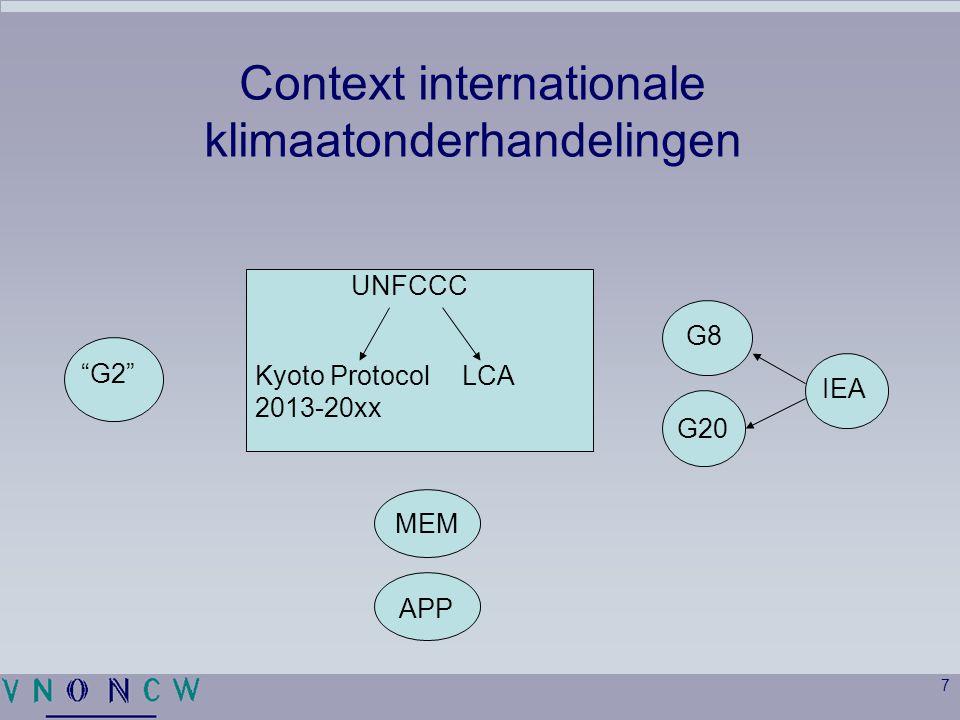"7 Context internationale klimaatonderhandelingen MEM APP G8 G20 IEA ""G2"" UNFCCC Kyoto Protocol LCA 2013-20xx"