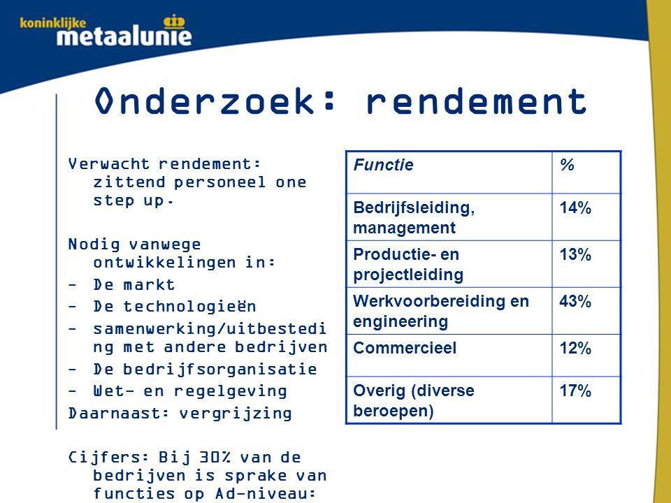 Onderzoek: rendement Verwacht rendement: zittend personeel one step up. Nodig vanwege ontwikkelingen in: -De markt -De technologieën -samenwerking/uit