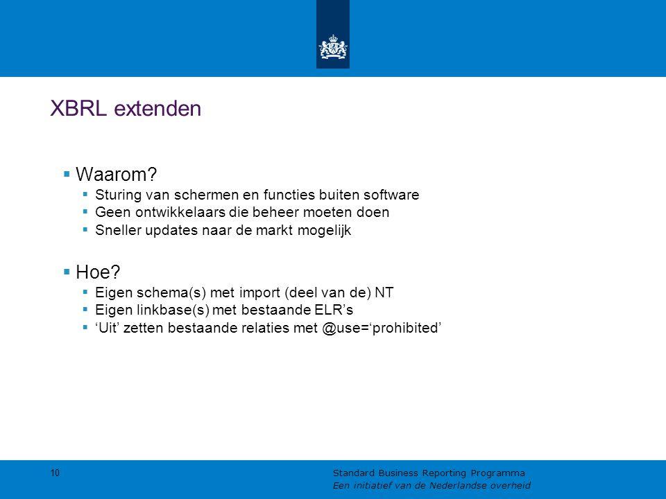 XBRL extenden  Waarom?  Sturing van schermen en functies buiten software  Geen ontwikkelaars die beheer moeten doen  Sneller updates naar de markt