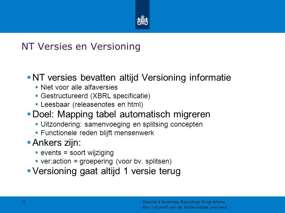 NT Versies en Versioning  NT versies bevatten altijd Versioning informatie  Niet voor alle alfaversies  Gestructureerd (XBRL specificatie)  Leesba