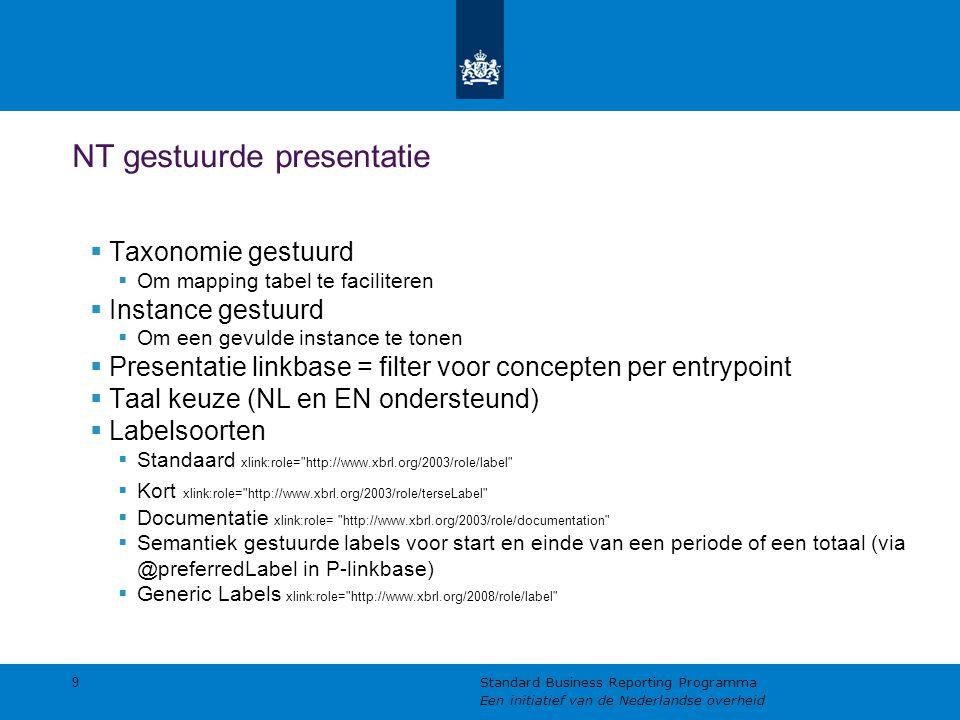 NT gestuurde presentatie  Taxonomie gestuurd  Om mapping tabel te faciliteren  Instance gestuurd  Om een gevulde instance te tonen  Presentatie l
