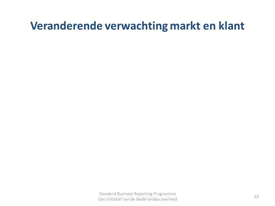 Veranderende verwachting markt en klant 23 Standard Business Reporting Programma Een initiatief van de Nederlandse overheid