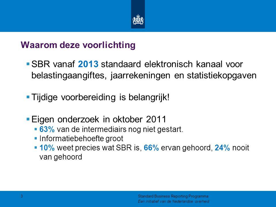 Waarom deze voorlichting  SBR vanaf 2013 standaard elektronisch kanaal voor belastingaangiftes, jaarrekeningen en statistiekopgaven  Tijdige voorber