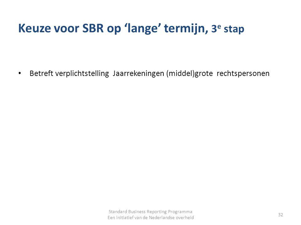 Keuze voor SBR op 'lange' termijn, 3 e stap Betreft verplichtstelling Jaarrekeningen (middel)grote rechtspersonen 32 Standard Business Reporting Progr
