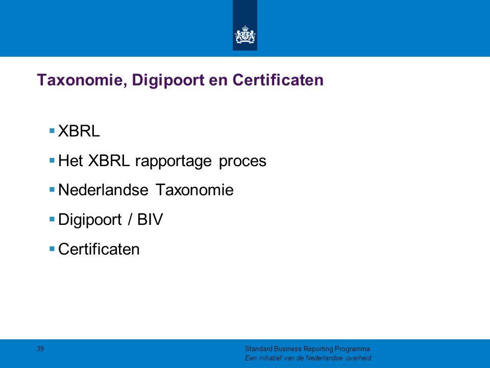 Taxonomie, Digipoort en Certificaten  XBRL  Het XBRL rapportage proces  Nederlandse Taxonomie  Digipoort / BIV  Certificaten 39Standard Business