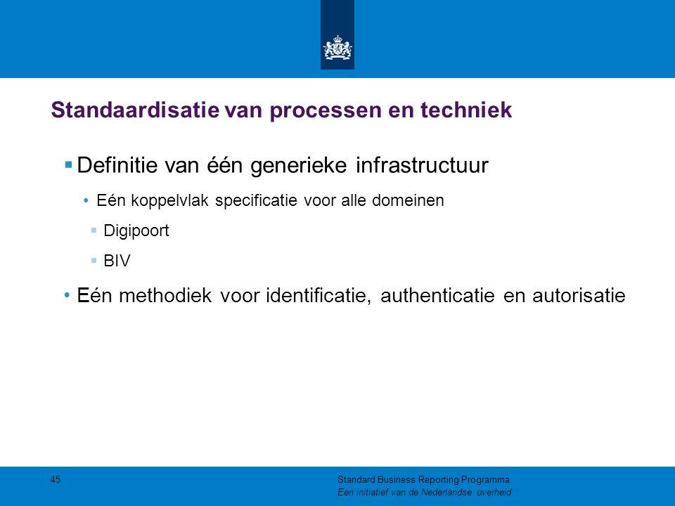 Standaardisatie van processen en techniek  Definitie van één generieke infrastructuur Eén koppelvlak specificatie voor alle domeinen  Digipoort  BI