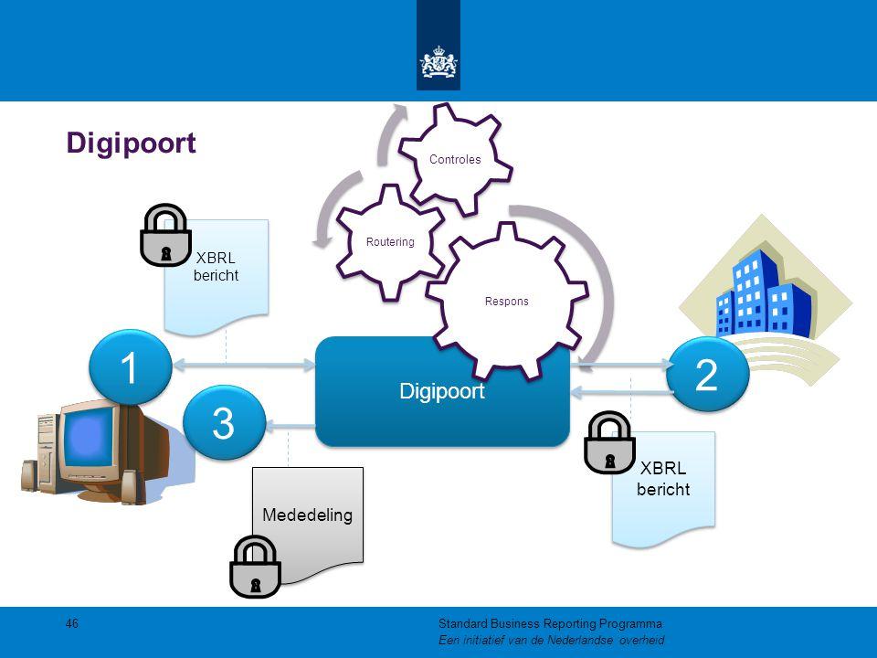 Digipoort 46Standard Business Reporting Programma Een initiatief van de Nederlandse overheid Digipoort 1 1 2 2 3 3 XBRL bericht XBRL bericht Mededelin