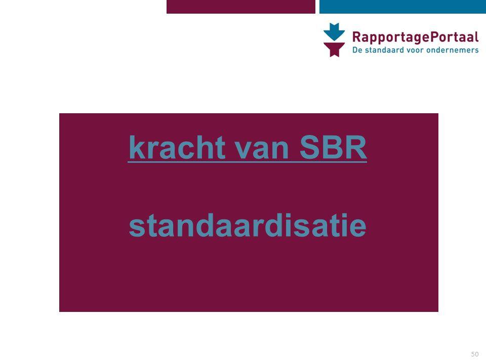 50 kracht van SBR standaardisatie