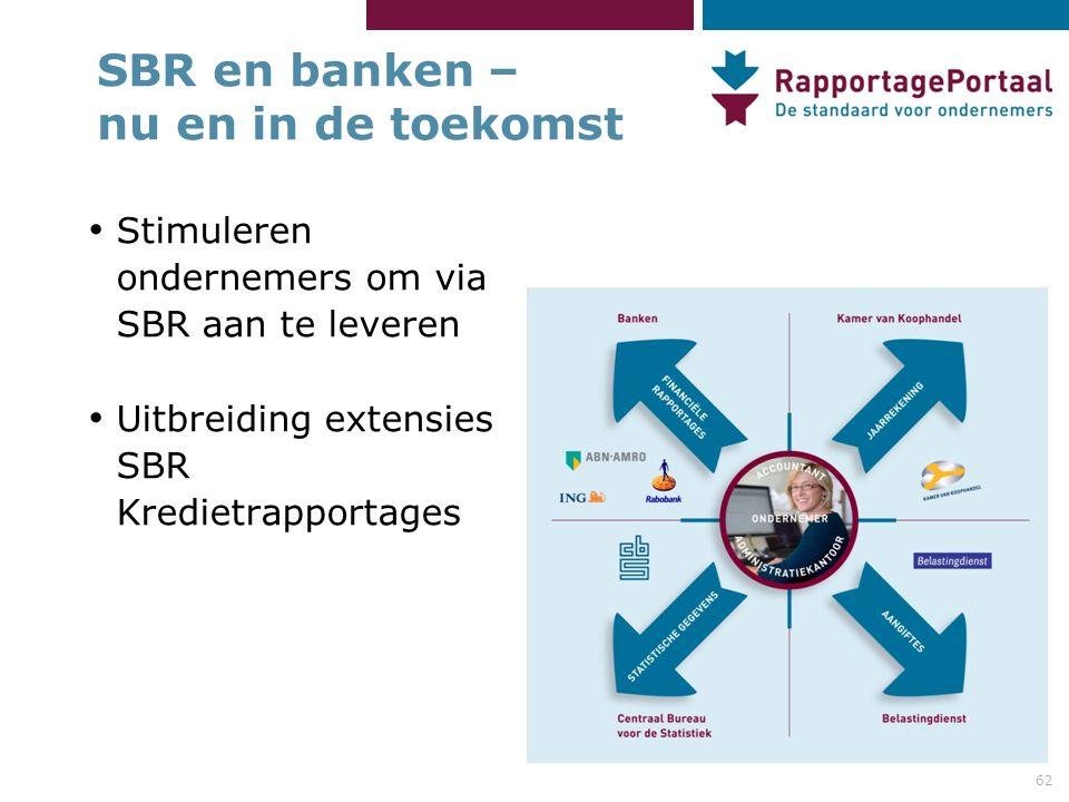 62 SBR en banken – nu en in de toekomst Stimuleren ondernemers om via SBR aan te leveren Uitbreiding extensies SBR Kredietrapportages