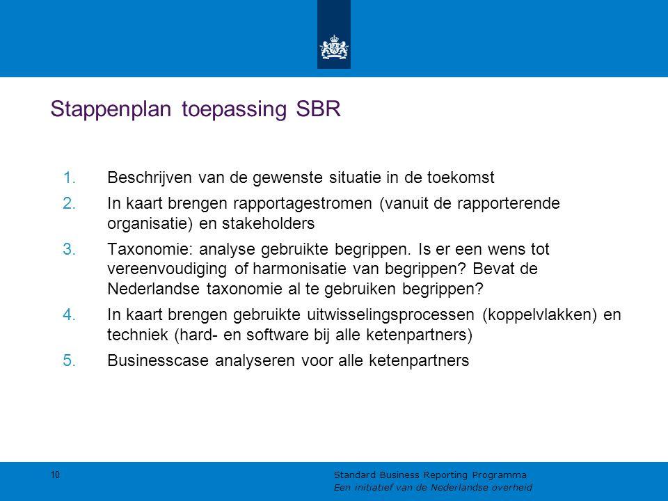 Stappenplan toepassing SBR 1.Beschrijven van de gewenste situatie in de toekomst 2.In kaart brengen rapportagestromen (vanuit de rapporterende organisatie) en stakeholders 3.Taxonomie: analyse gebruikte begrippen.