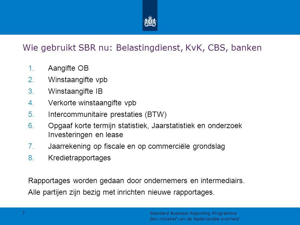 Wie gebruikt SBR nu: Belastingdienst, KvK, CBS, banken 1.Aangifte OB 2.Winstaangifte vpb 3.Winstaangifte IB 4.Verkorte winstaangifte vpb 5.Intercommunitaire prestaties (BTW) 6.Opgaaf korte termijn statistiek, Jaarstatistiek en onderzoek Investeringen en lease 7.Jaarrekening op fiscale en op commerciële grondslag 8.Kredietrapportages Rapportages worden gedaan door ondernemers en intermediairs.