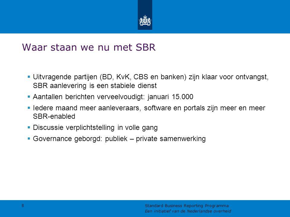 Waar staan we nu met SBR  Uitvragende partijen (BD, KvK, CBS en banken) zijn klaar voor ontvangst, SBR aanlevering is een stabiele dienst  Aantallen