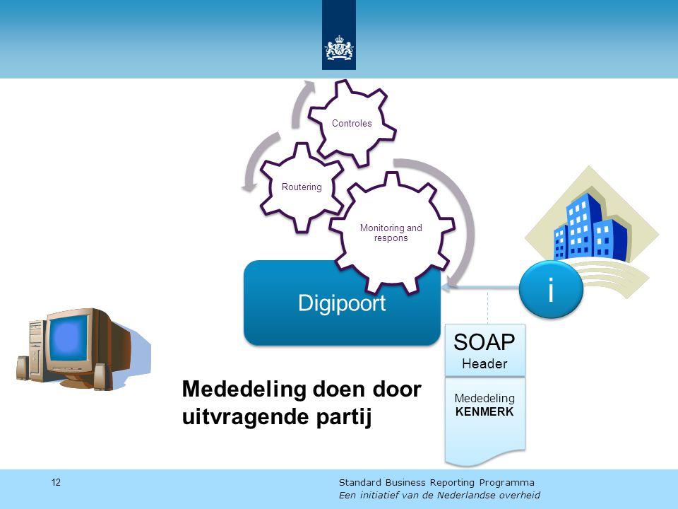 12 Digipoort i i Mededeling KENMERK Mededeling KENMERK SOAP Header SOAP Header Standard Business Reporting Programma Een initiatief van de Nederlandse