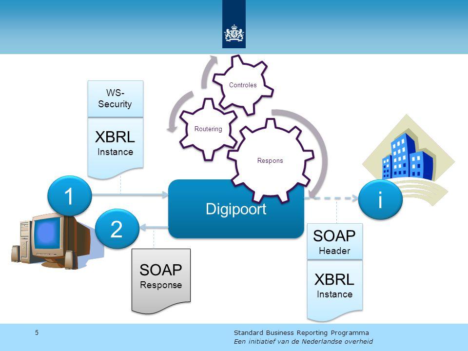 5 Digipoort Respons Routering Controles 1 1 2 2 i i XBRL Instance XBRL Instance SOAP Response SOAP Response WS- Security XBRL Instance XBRL Instance SOAP Header SOAP Header Standard Business Reporting Programma Een initiatief van de Nederlandse overheid