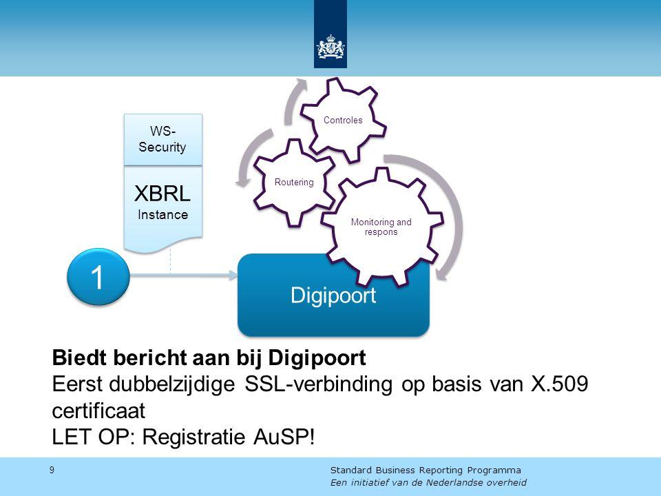 Biedt bericht aan bij Digipoort Eerst dubbelzijdige SSL-verbinding op basis van X.509 certificaat LET OP: Registratie AuSP.