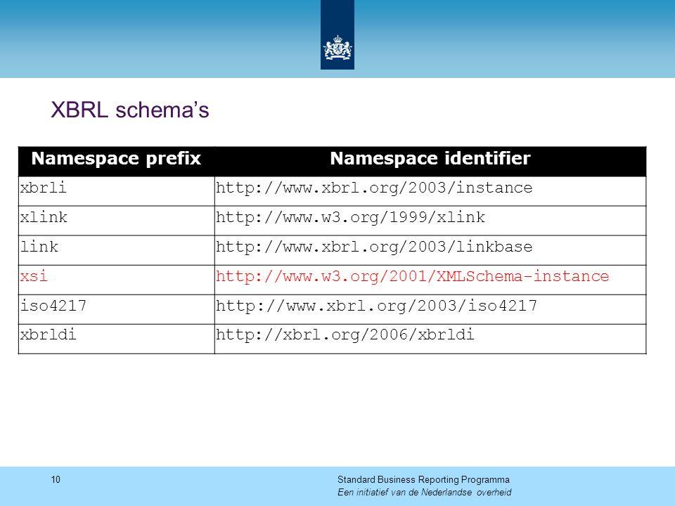 XBRL schema's 10Standard Business Reporting Programma Een initiatief van de Nederlandse overheid Namespace prefixNamespace identifier xbrlihttp://www.
