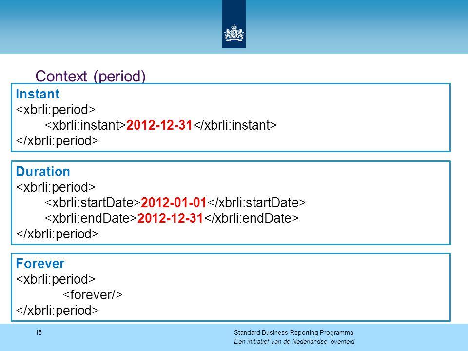 Context (period) 15Standard Business Reporting Programma Een initiatief van de Nederlandse overheid Instant 2012-12-31 Duration 2012-01-01 2012-12-31