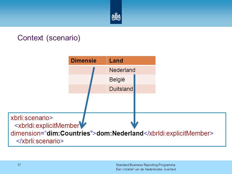 Context (scenario) 17Standard Business Reporting Programma Een initiatief van de Nederlandse overheid xbrli:scenario> dom:Nederland DimensieLand Neder