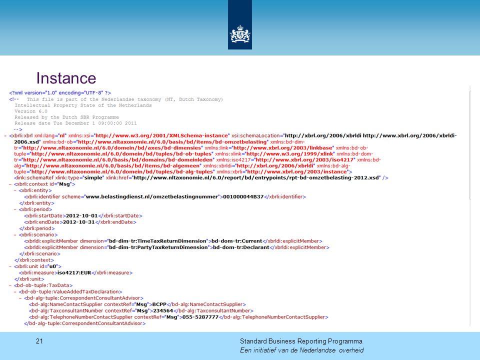 Instance 21Standard Business Reporting Programma Een initiatief van de Nederlandse overheid