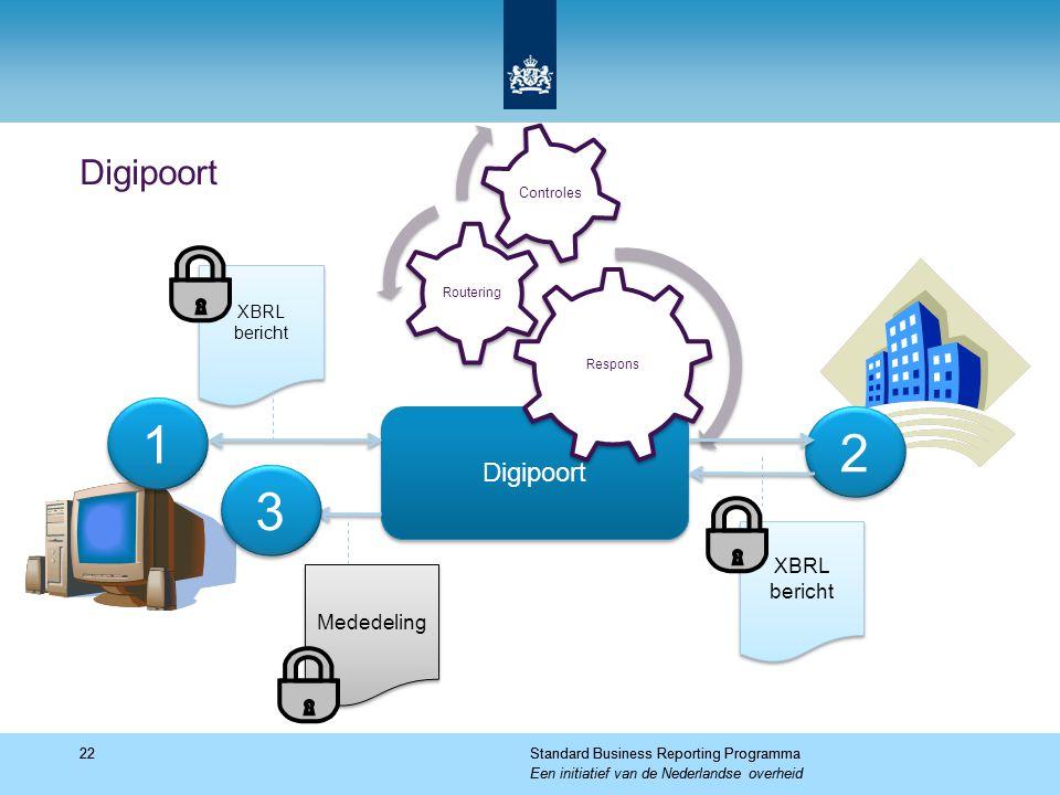Digipoort 22Standard Business Reporting Programma Een initiatief van de Nederlandse overheid 22Standard Business Reporting Programma Een initiatief va