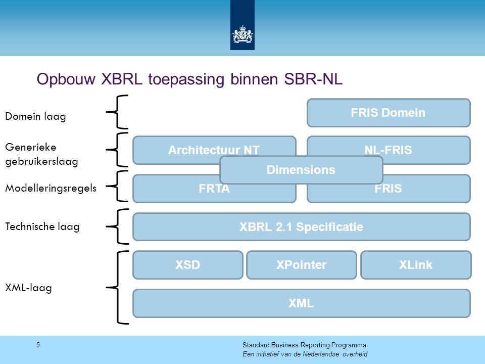 Opbouw XBRL toepassing binnen SBR-NL 5Standard Business Reporting Programma Een initiatief van de Nederlandse overheid Technische laag XBRL 2.1 Specif