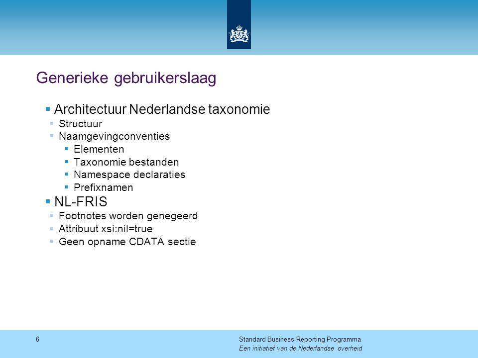 Generieke gebruikerslaag  Architectuur Nederlandse taxonomie  Structuur  Naamgevingconventies  Elementen  Taxonomie bestanden  Namespace declara