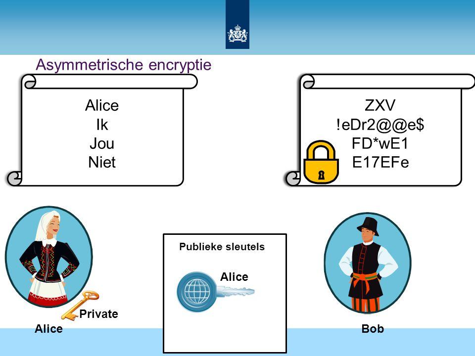 Alice Ik Jou Niet Alice Ik Jou Niet Asymmetrische encryptie Alice Publieke sleutels Alice Ik Jou Niet Alice Ik Jou Niet ZXV !eDr2@@e$ FD*wE1 E17EFe ZX