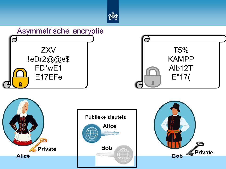 Alice Ik Jou Niet Alice Ik Jou Niet Asymmetrische encryptie Alice Publieke sleutels Alice Ik Jou Niet Alice Ik Jou Niet Bob ZXV !eDr2@@e$ FD*wE1 E17EFe ZXV !eDr2@@e$ FD*wE1 E17EFe Alice T5% KAMPP Alb12T E 17( T5% KAMPP Alb12T E 17( Private ZXV !eDr2@@e$ FD*wE1 E17EFe ZXV !eDr2@@e$ FD*wE1 E17EFe Bob Private